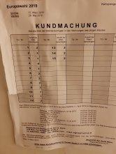 Élections européennes - Information aux électeurs - Wien 23.05.19 - Photo JYR